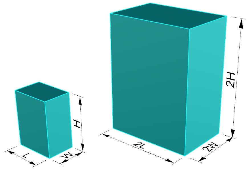 Square-Cube Law and Human Height - Tall.Life