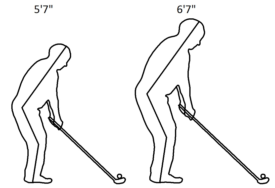 Extra Long Golf Clubs for Tall People