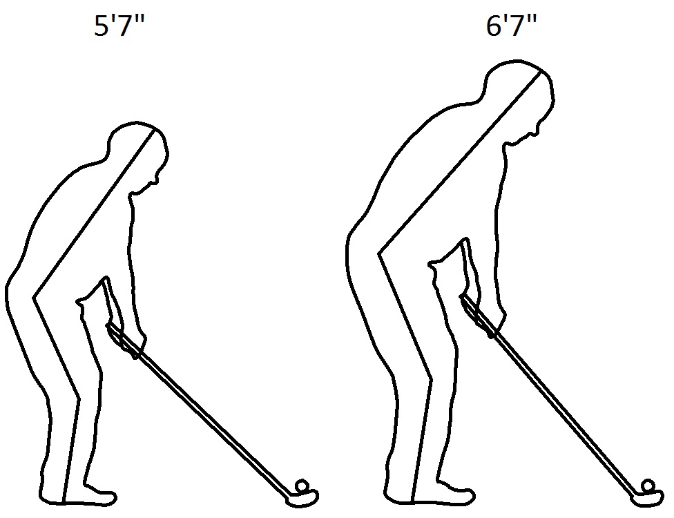 Golf Club Extensions for Tall People