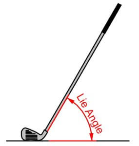 Tall Golfers Lie angle